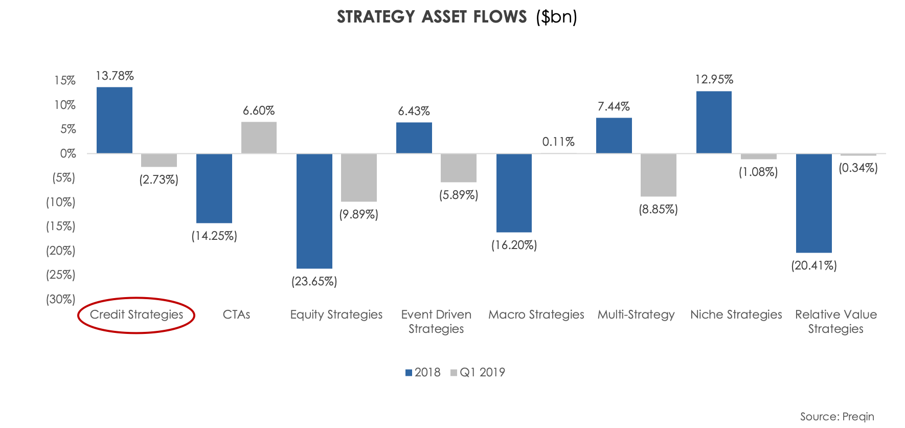 Strategy Asset Flows-5